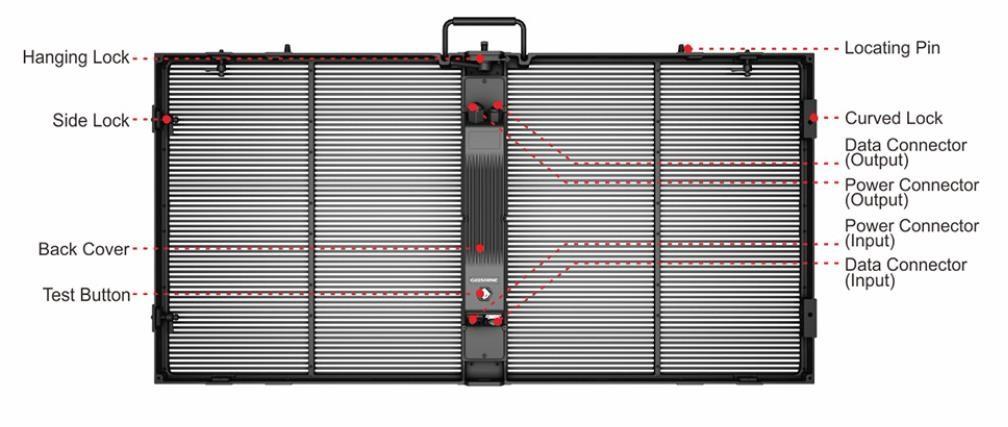 P3.91 LED Transparent Screen Manufacturers, P3.91 LED Transparent Screen Factory, Supply P3.91 LED Transparent Screen
