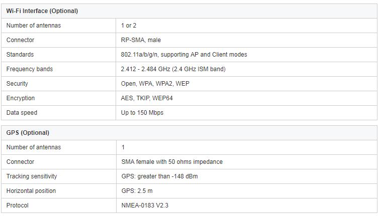 wireless vpn router