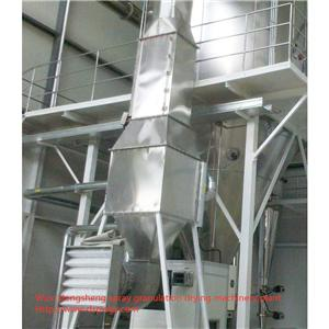 Spray Drying Algae