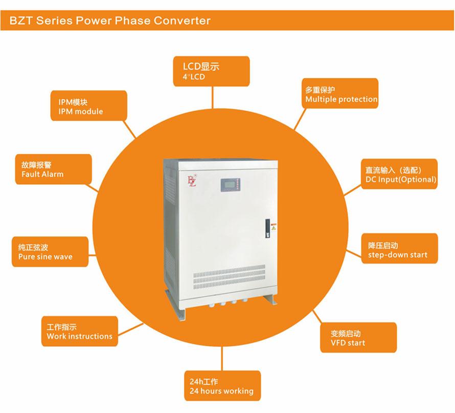 Power Phase converter.jpg