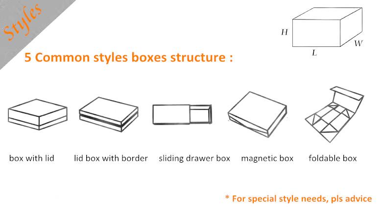boxstyles.jpg