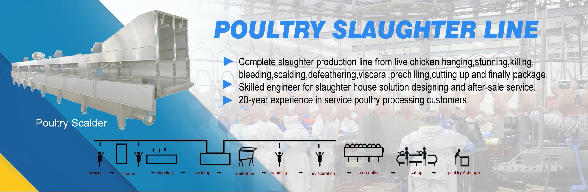 Poultry Slaughtering Line
