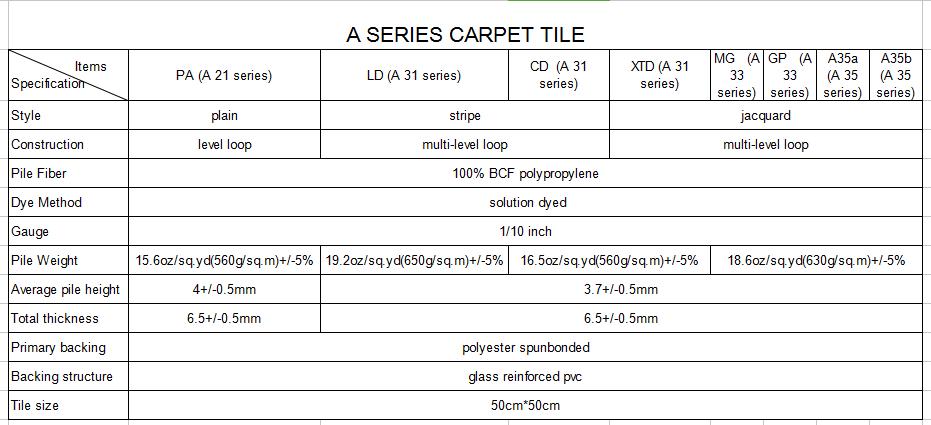 carpet tile stores near me