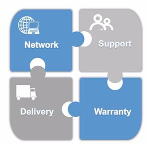 Network, Support, Delivery and Warranty