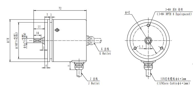CNC Spindle Encoder