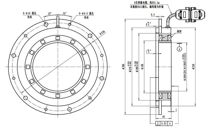 Roundss Spindle Encoder