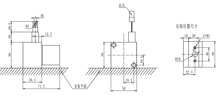 Linear Rope-Based Length Encoders