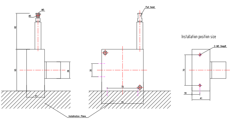 Rotational Position Transducers