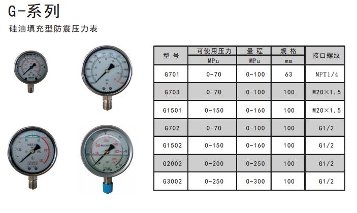 Hydraulic Hand Pump With Pressure Gauge