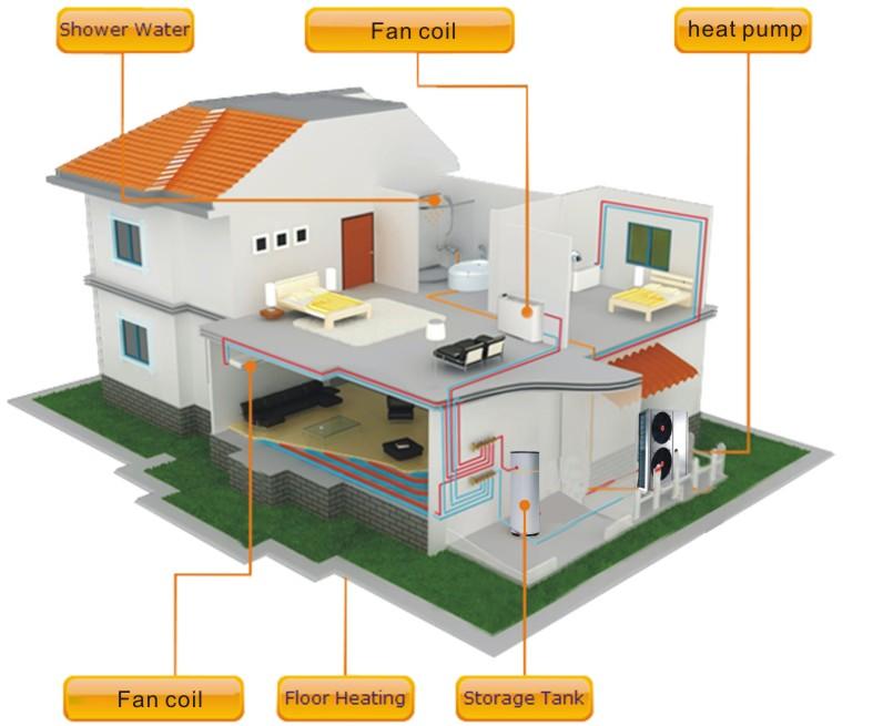 3 Installation chart-chiller heat pump heating,cooling.jpg