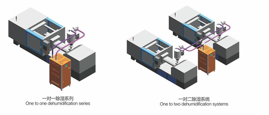 Motor Xeransis System, Motor Xeransis Facility, Electric Hygroscopic Apparatus