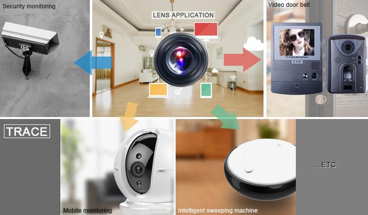 6G security camera lens