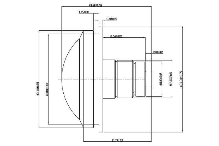 360 panoramic lens