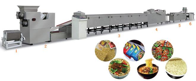Discount Instant Noodle Production Line