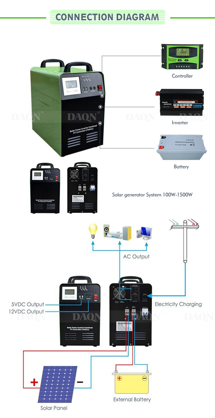 off grid solar power system 300 watt