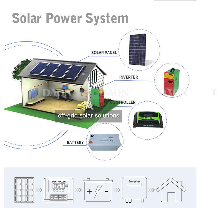 solar panel system 500w