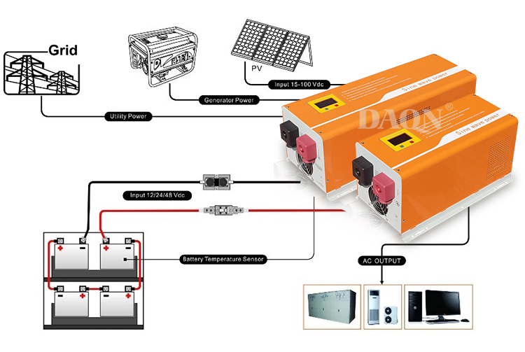 grid hybrid solar power inverter