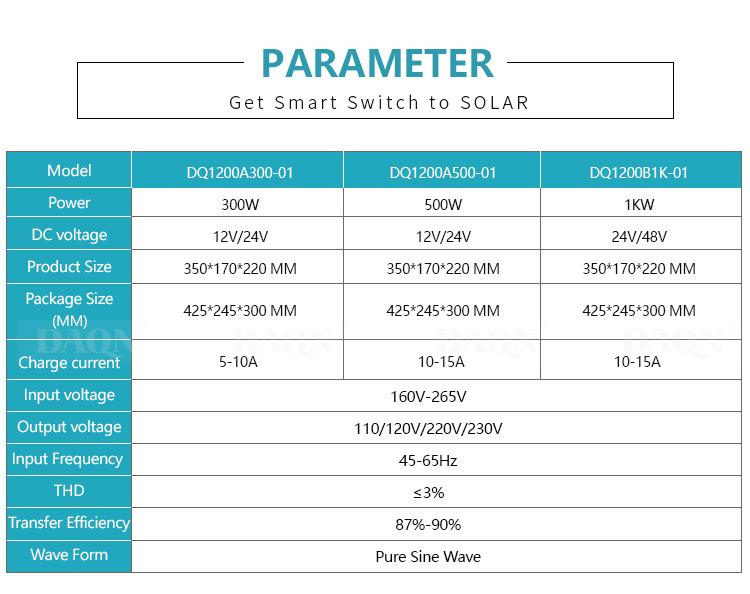 solar power system inverter