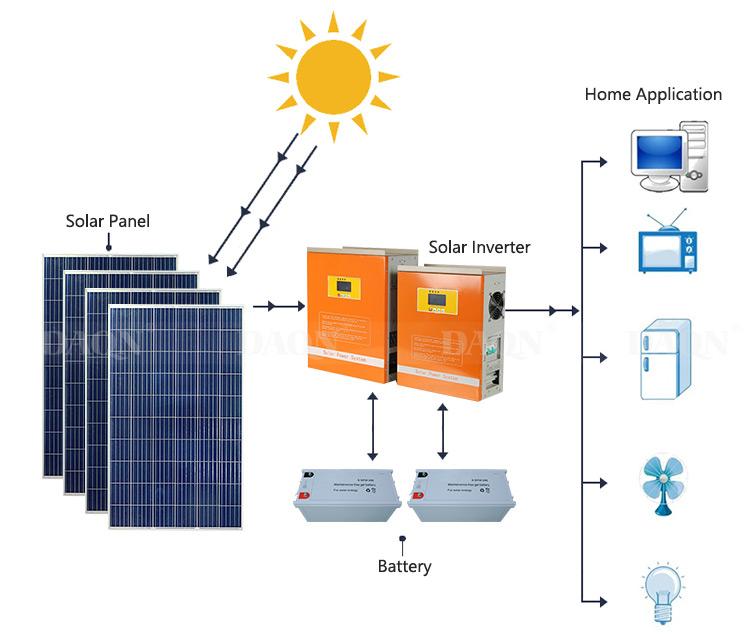 Solar Hybrid Inverter 6000W
