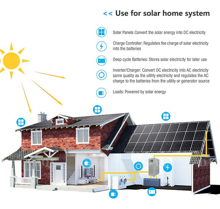 100kw DC To AC Solar Panel Inverter