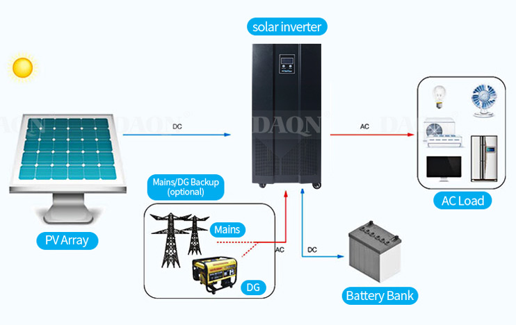 2kw off grid solar power system