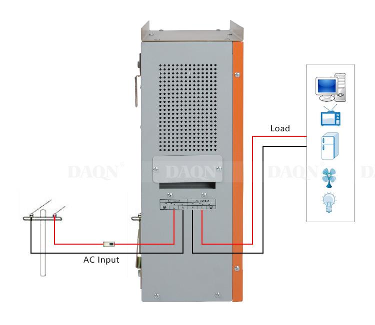 Solar power controller and inverter hybrid 5KW