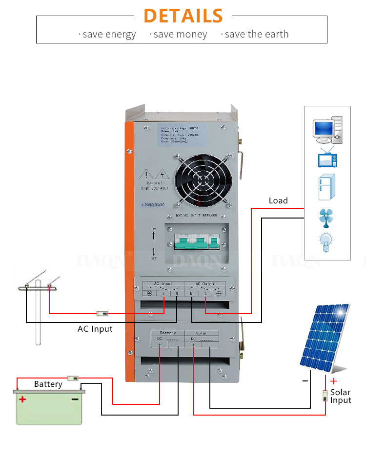 pwm solar charge controller manual