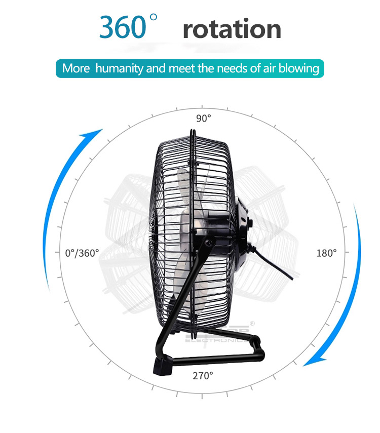 Solar Panel Aluminum Blade Fan