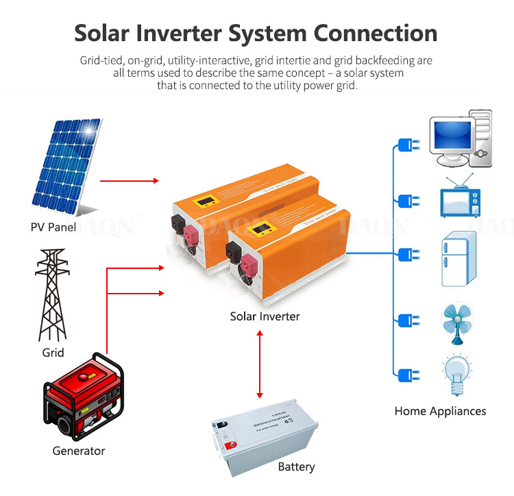 solar power inverter 2000w