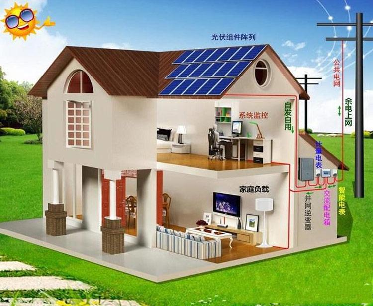 solar panel inverter