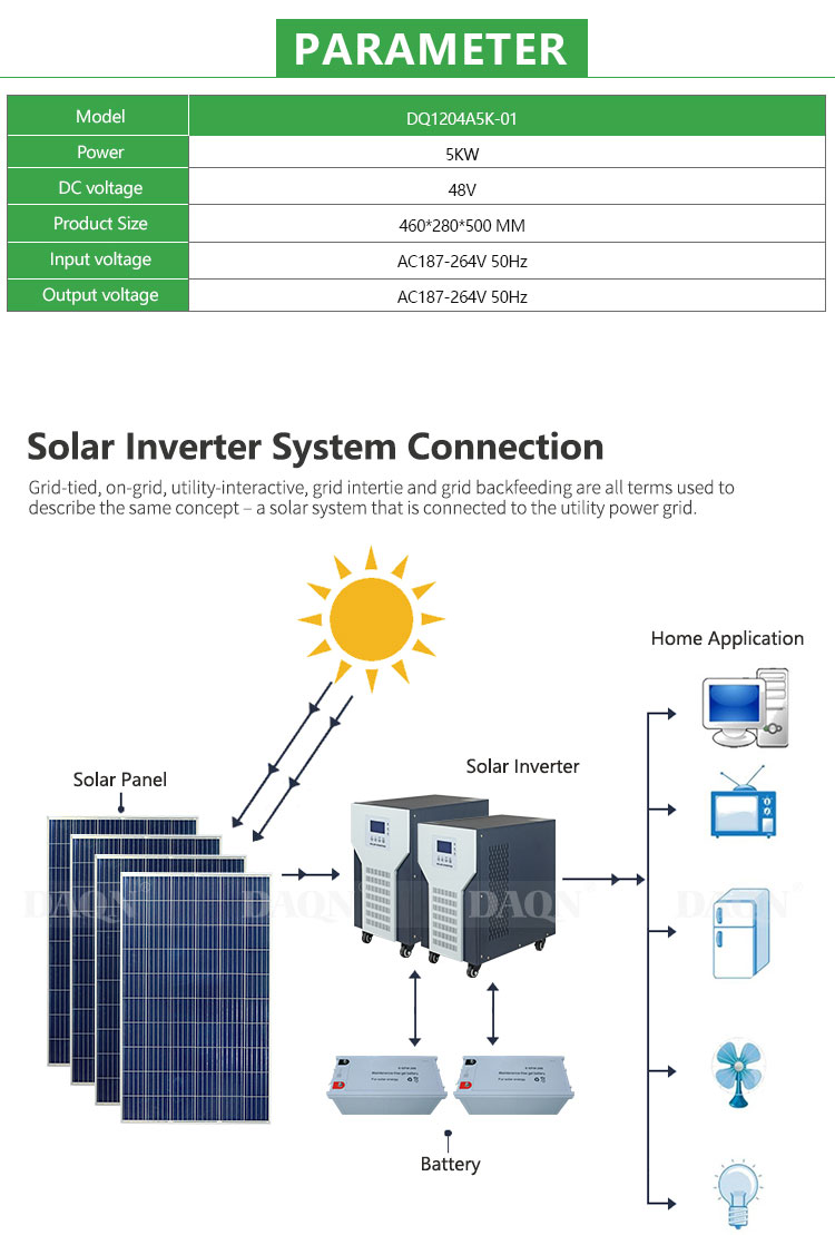 On Grid Solar Energy Kit
