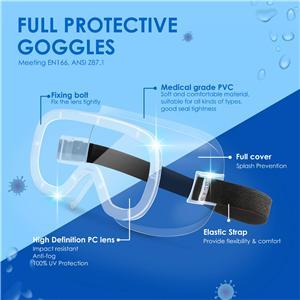 Safety Goggles (PPE) passing Splash test meeting CE EN166 & ANSI Z87.1