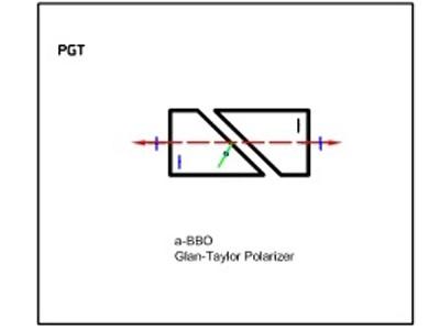 Glan Taylor Polarizer Manufacturers, Glan Taylor Polarizer Factory, Supply Glan Taylor Polarizer