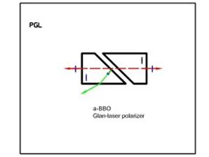 High Power Glan Laser Polarizer