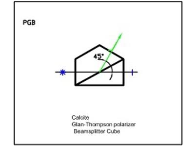 Glan Thompson Polarizer Beamsplitter Cube