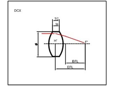 Double Convex Lens Manufacturers, Double Convex Lens Factory, Supply Double Convex Lens