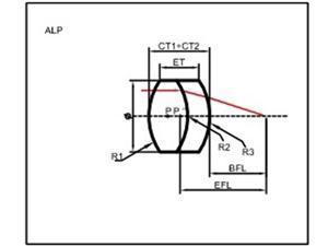 Achromiatic Lens Manufacturers, Achromiatic Lens Factory, Supply Achromiatic Lens