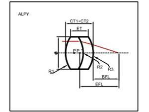 Cylindrical Achromiatic Lens
