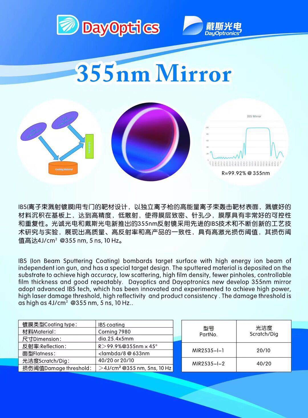 355nm Mirror
