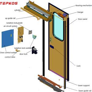 Pneumatic Sliding Out Plug Bus Door System
