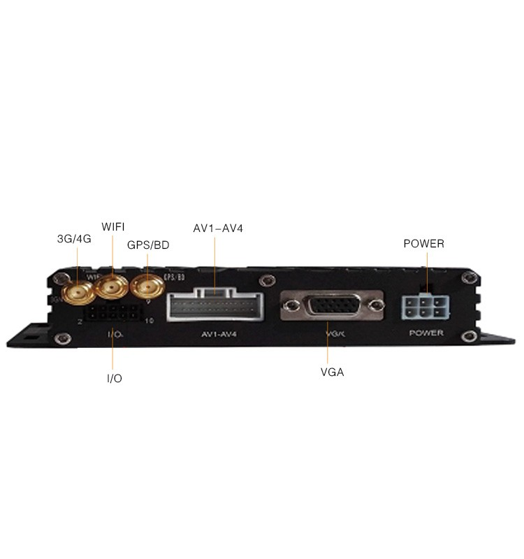 4 Channels Vehicle CCTV DVR System