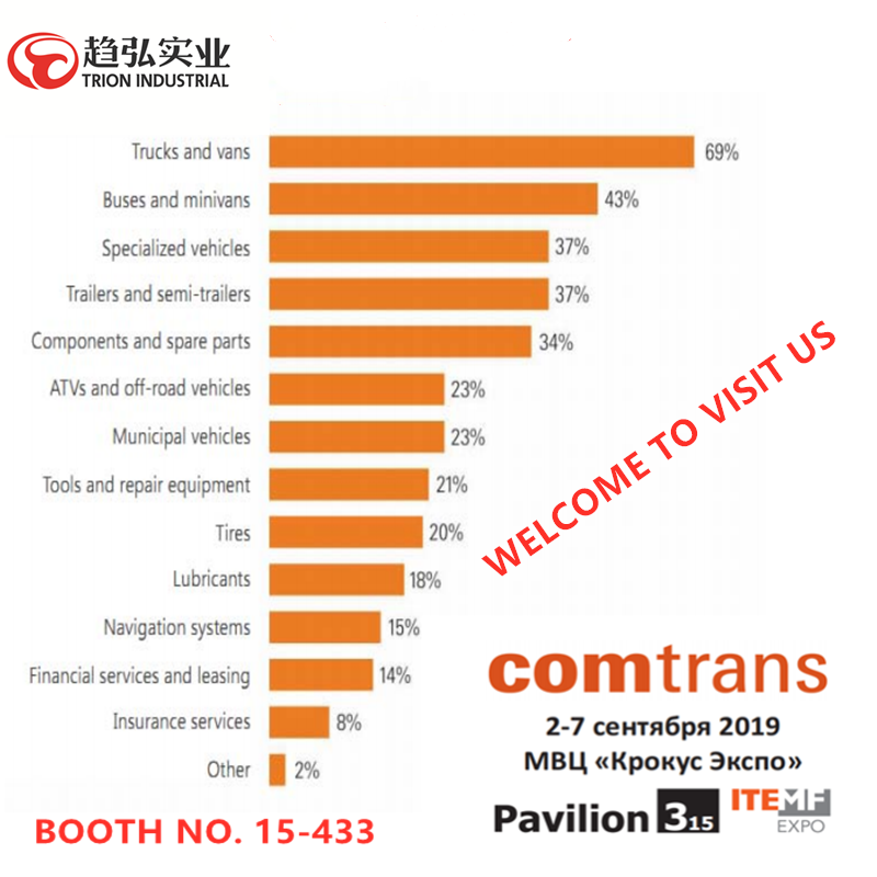 Welcome to visit us at Comtrans Exhibition in Crocus Expo  from September 3th-7th