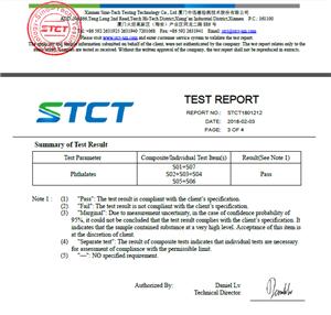 CPSIA test report