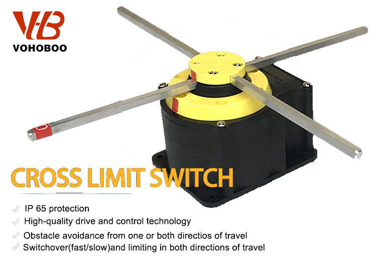 crossed limit switch