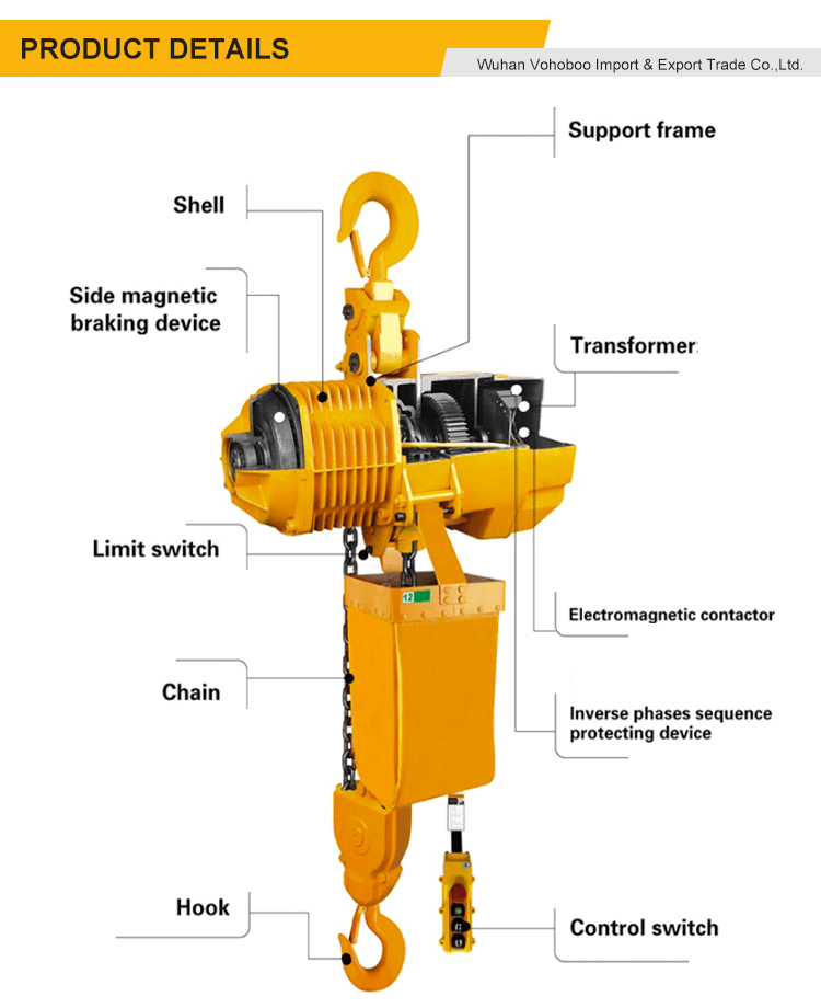 Brands Electric Chain Hoist