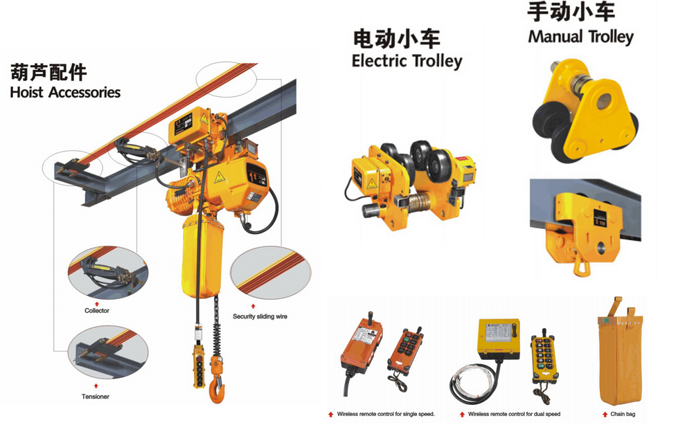 Maintenance and maintenance of electric chain hoist