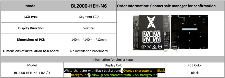 China Segmental Indicator