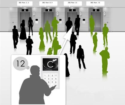 Sobre o Painel de Controle do Grupo Elevator