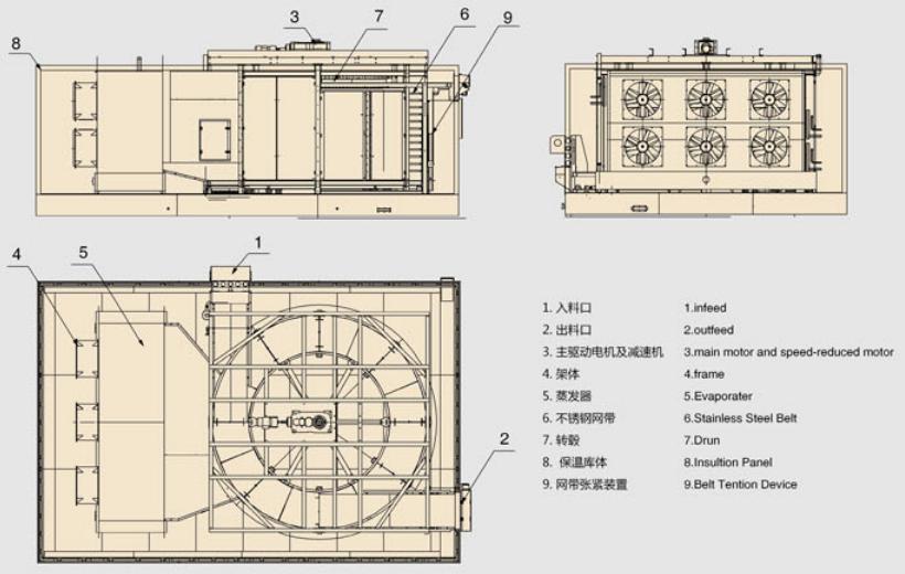 Maszyna IQF