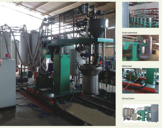 Automatic Box Foaming Machine
